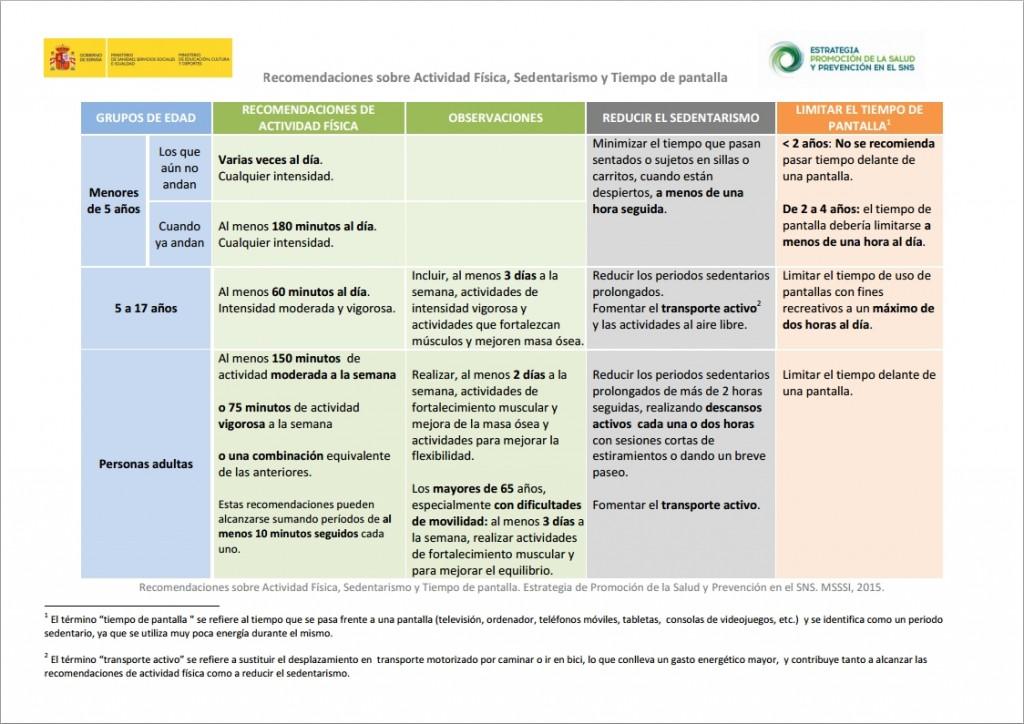recomendaciones actividad física ministerio sanidad